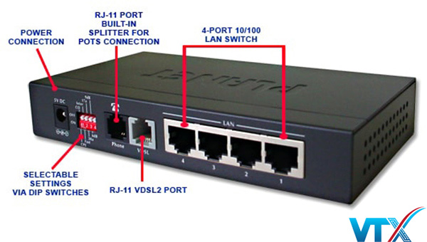 Switch mạng PLANET VC-234