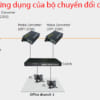 Converter quang Optone 2 sợi OPT1100S120