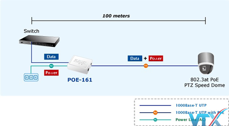 Switch Plane PoE-161