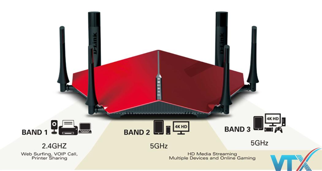 Router Wifi D-Link DIR-890L
